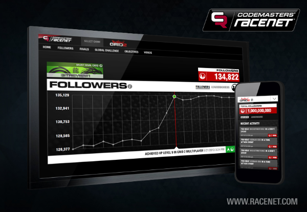 Followers GRiD 2